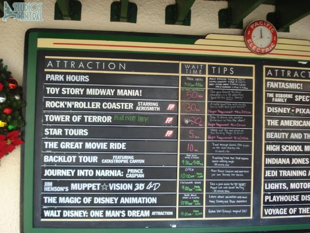 Wait times around the park at noon