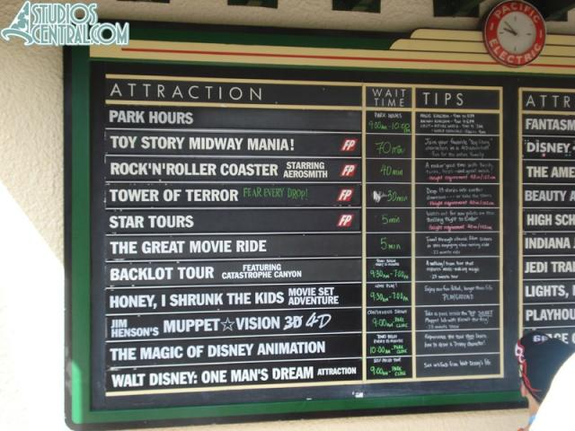 Wait times at 10:00 am