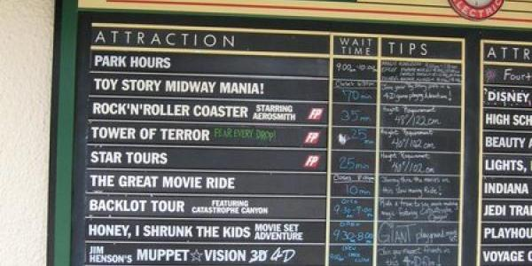 Wait times at noon