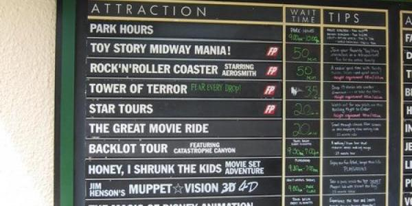 Wait times at 11:15am